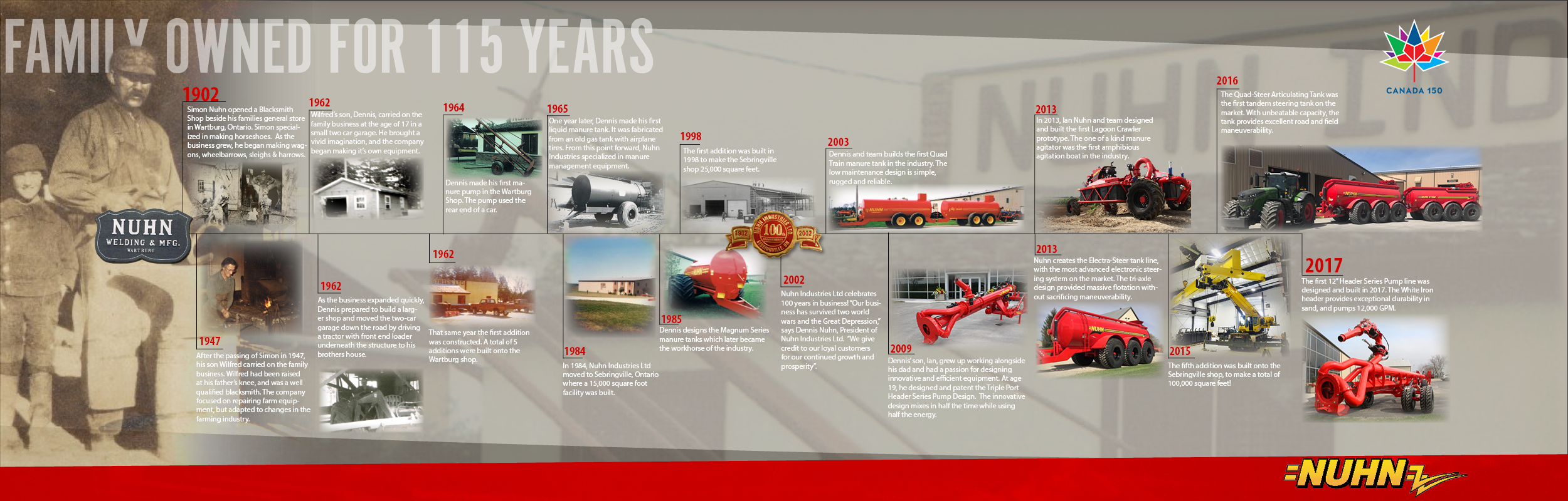 Nuhn Industries Ltd  Celebrates 115 years as a family owned business!